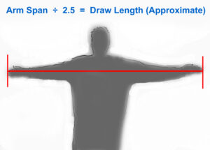 Howto figure out your draw length.