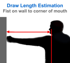 how to determine arrow length with fist against wall.